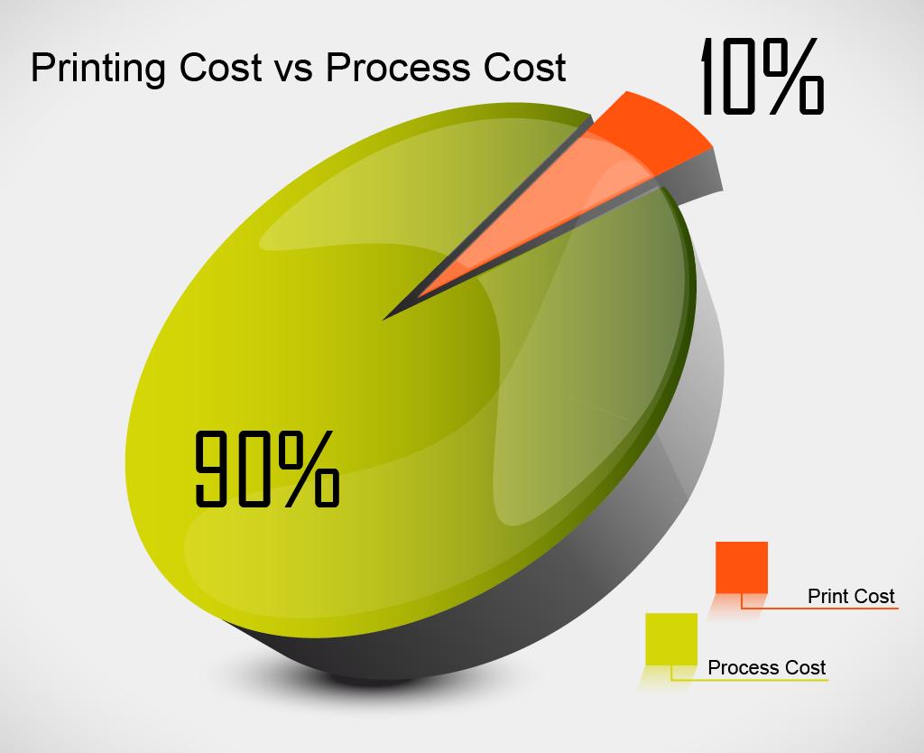 Print vs Process Chart